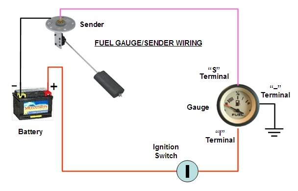 [SCHEMATICS_4PO]  MM_9257] This Is A Wring Diagram Of The Fuel Gauge And Sending Unit Along  With Free Diagram | Scooter Fuel Gauge Wiring Diagram |  | Ariot Perm Bapap Sand Sapebe Mohammedshrine Librar Wiring 101