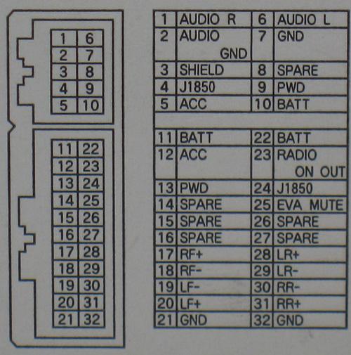 Superb Chrysler Car Radio Stereo Audio Wiring Diagram Autoradio Connector Wiring Cloud Inklaidewilluminateatxorg