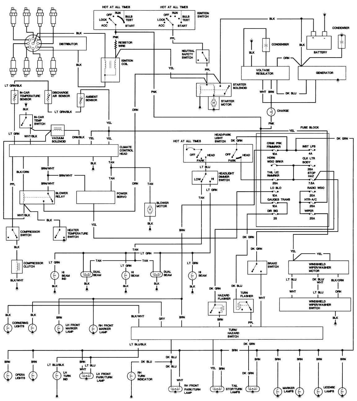[DIAGRAM_38EU]  OZ_7444] 1969 Cadillac Wiring Diagram Free Diagram   Free Cadillac Wiring Diagrams      Spoat Jebrp Proe Hendil Mohammedshrine Librar Wiring 101