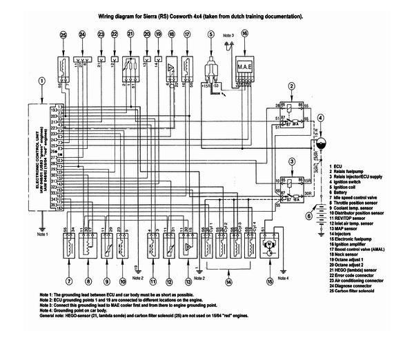 Peachy Ford Sierra Workshop Manuals Workshopmanual Com Wiring Cloud Waroletkolfr09Org