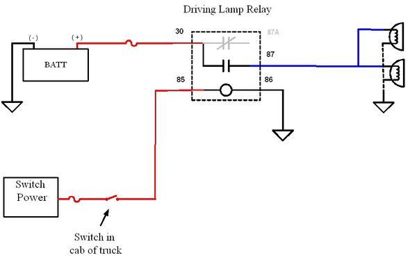 Fabulous Fog Lamp Relay Wiring Wiring Diagram Data Schema Wiring Cloud Filiciilluminateatxorg