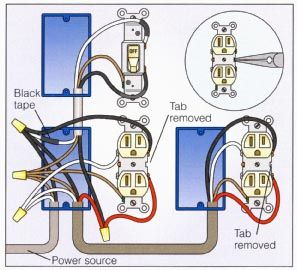 Phenomenal Wire An Outlet How To Wire A Duplex Receptacle In A Variety Of Ways Wiring Cloud Counpengheilarigresichrocarnosporgarnagrebsunhorelemohammedshrineorg