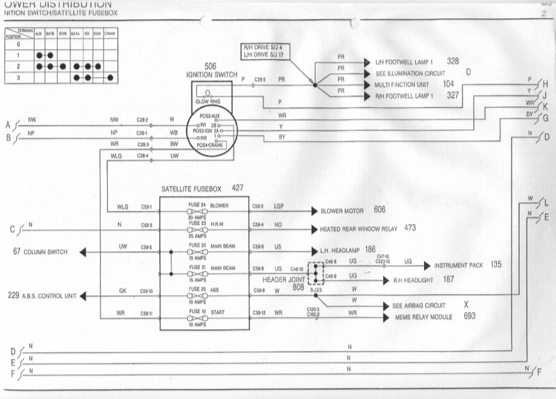 Wondrous Wiring Diagram In Addition Rover 200 25 Mg Zr Sw Fuses Relays Ecus Wiring Cloud Rdonaheevemohammedshrineorg