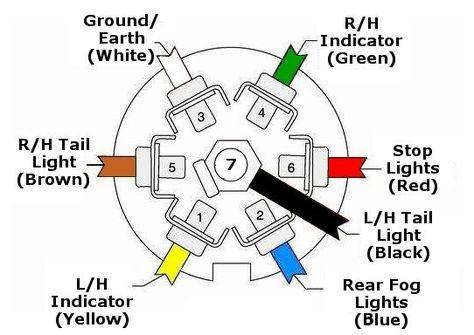 7 pin trailer light wiring diagram basic kl 7842  flat trailer wire diagram  kl 7842  flat trailer wire diagram