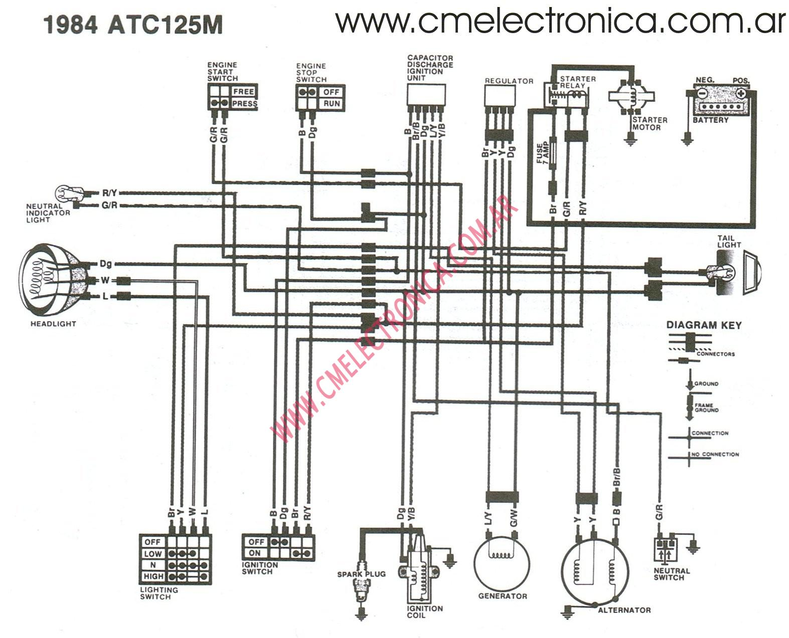1984 Honda Trx 200 Wiring Diagram from static-assets.imageservice.cloud