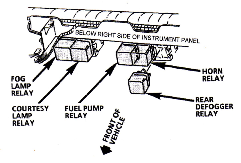 Awe Inspiring 1987 Chevy Truck Fuel Pump Wiring Diagram Basic Electronics Wiring Wiring Cloud Rometaidewilluminateatxorg