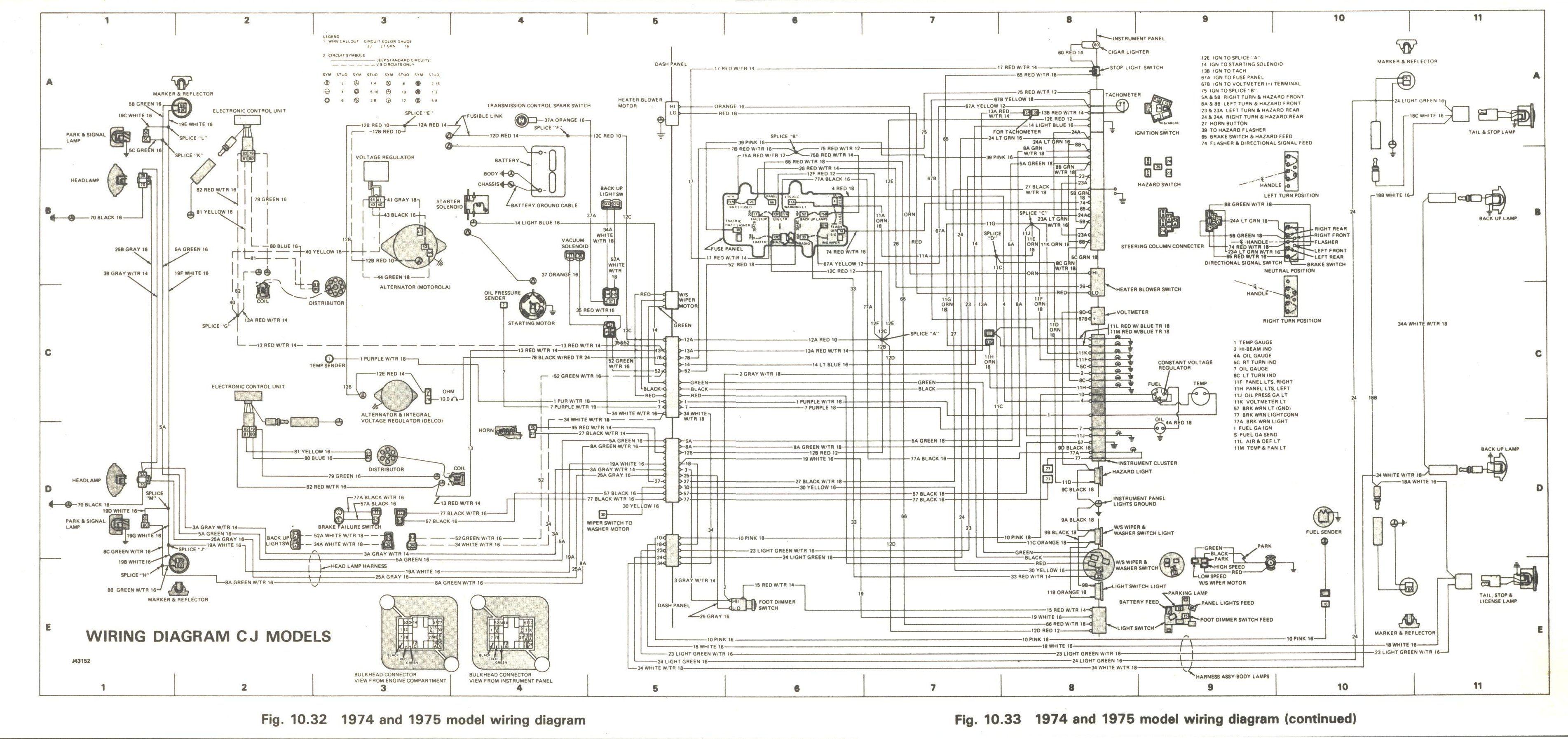 Terrific Painless Wiring Diagram 1974 Cj5 Jeep Wiring Diagram Tutorial Wiring Cloud Grayisramohammedshrineorg