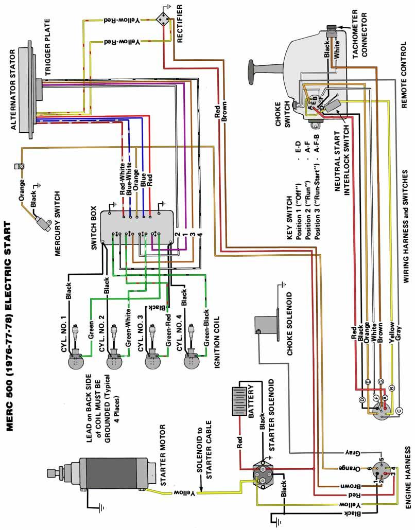 Cool Merc 850 Wiring Diagram Wiring Diagram Wiring Cloud Ostrrenstrafr09Org