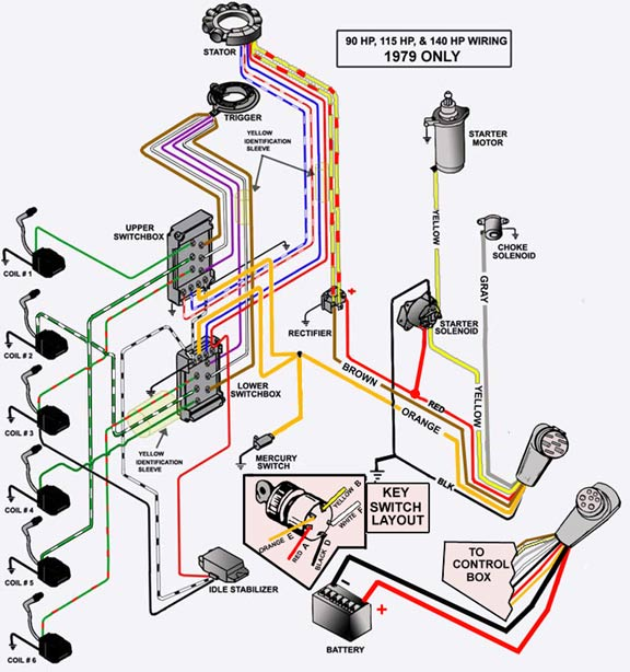 Yamaha 90 Hp 2 Stroke Wiring Diagram Saturn Cars 2004 Fuse Box Begeboy Wiring Diagram Source