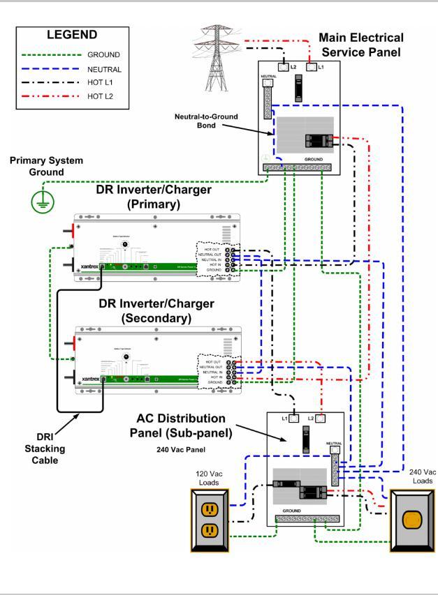 Zo 3050  Xantrex Inverter Wiring Diagram Schematic Wiring