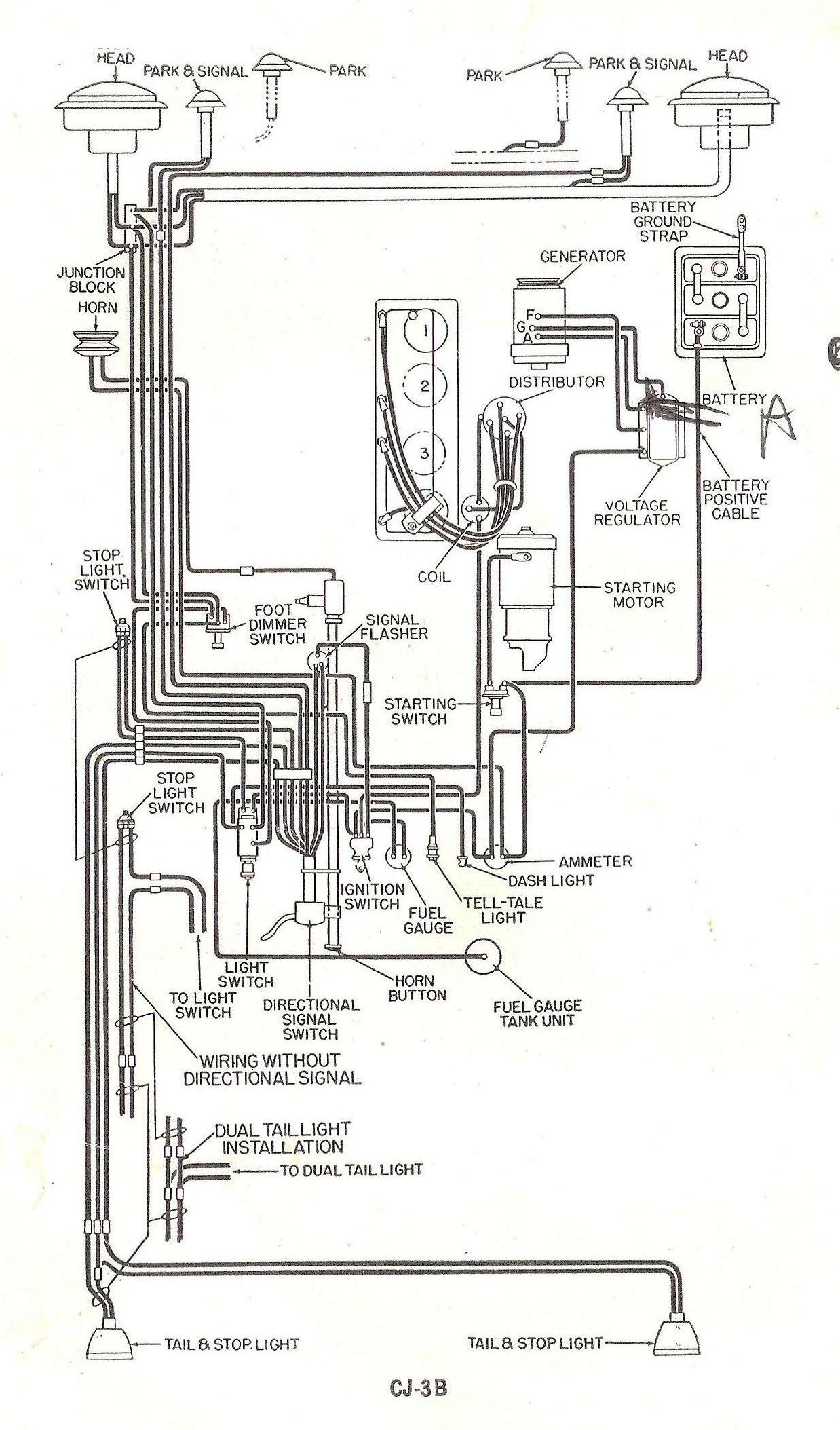Magnificent 1955 Willys Jeep Alternator Wiring Wiring Diagram Database Wiring Cloud Counpengheilarigresichrocarnosporgarnagrebsunhorelemohammedshrineorg