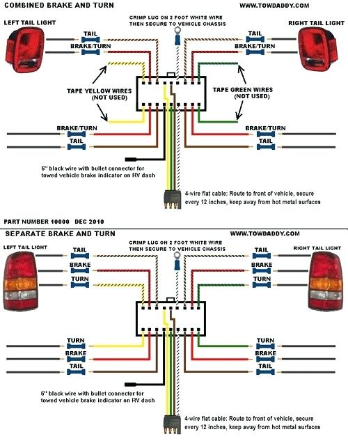 1994 Jeep Wrangler Tail Light Wiring Diagram Wiring Diagram Source Source Cartazuccherobio It