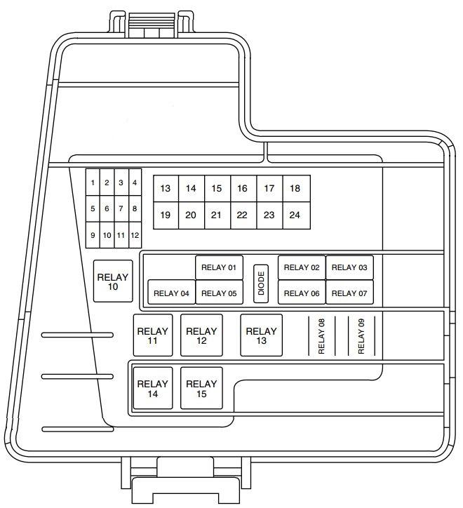 Groovy 2000 Lincoln Ls Fuse Box Manual Wiring Diagram Data Schema Wiring Cloud Uslyletkolfr09Org