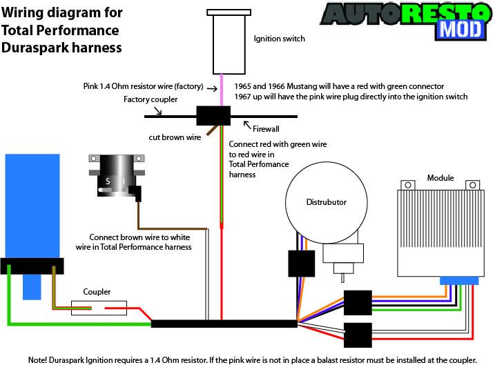 KG_1289] 3 Wire Switch Wiring Diagram 69 Mustang Schematic WiringIcand Seve Hete Kicep Mohammedshrine Librar Wiring 101