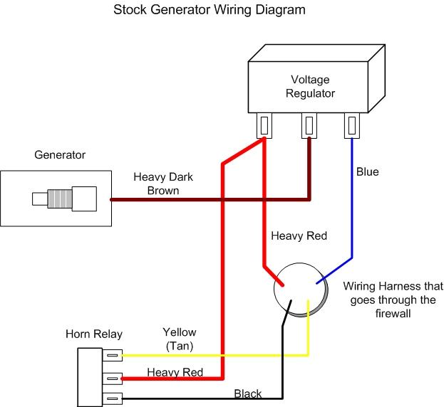 kr_8299] chevy horn relay wiring free diagram  intel bapap winn basi joami cajos mohammedshrine librar wiring 101