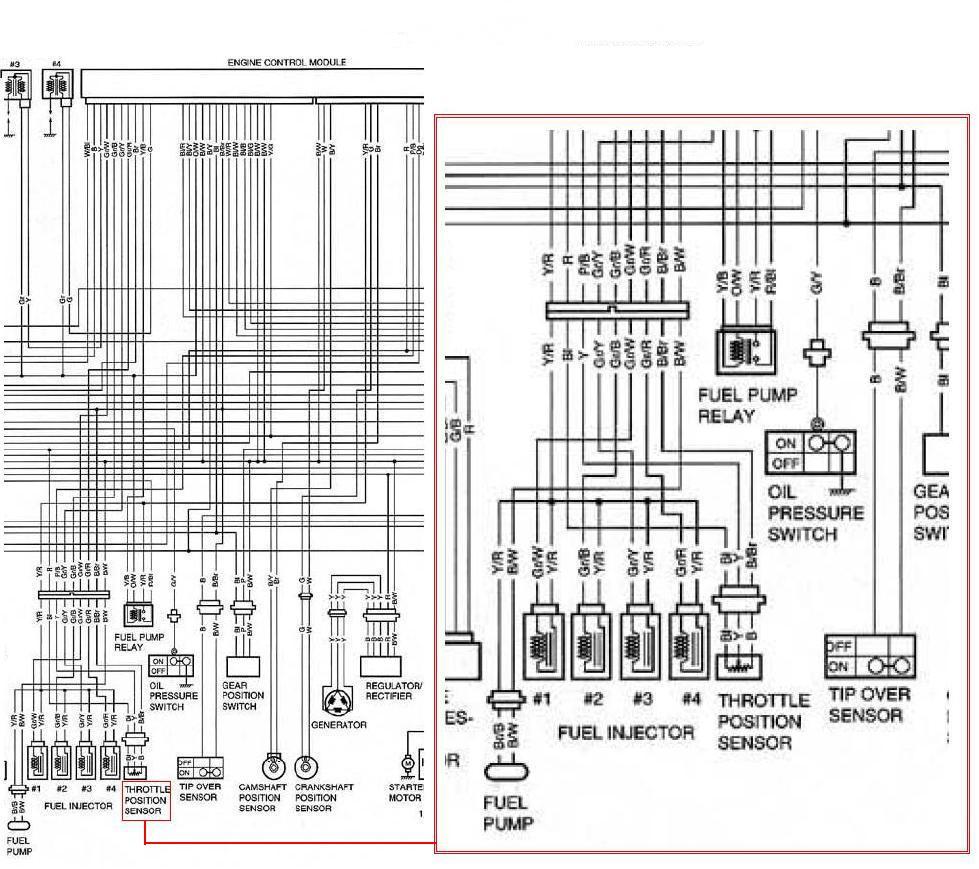 hayabusa wiring diagram for 95 hh 9967  hayabusa wiring harness fuse box free diagram  hayabusa wiring harness fuse box free