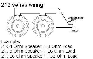 Enjoyable 2X12 Guitar Cab Wiring Wiring Diagram Data Schema Wiring Cloud Licukosporaidewilluminateatxorg