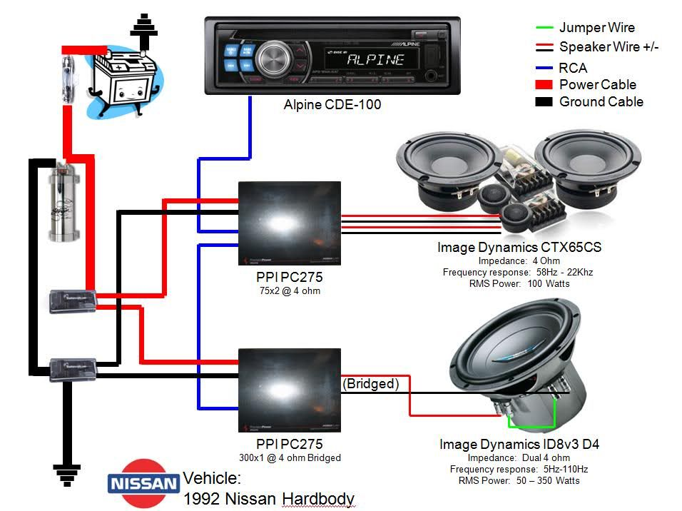 Stupendous Audio System Wiring Diagram Wiring Diagram Wiring Cloud Apomsimijknierdonabenoleattemohammedshrineorg