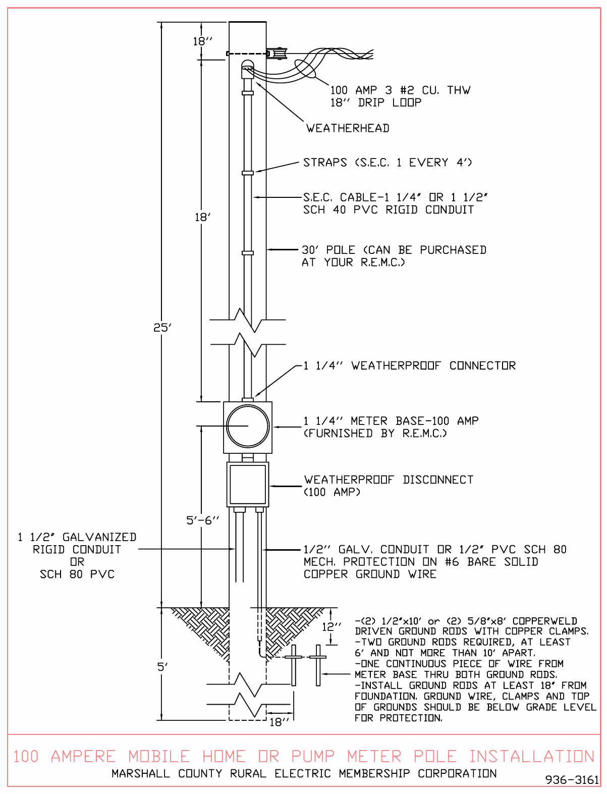 Fantastic Mobile Home Meter And Breaker Box Wiring Online Wiring Diagram Wiring Cloud Hemtegremohammedshrineorg