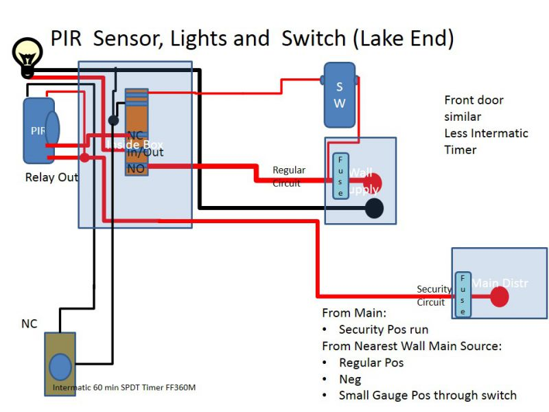 Ng 2137  Alarm Pir Wiring Instructions Schematic Wiring
