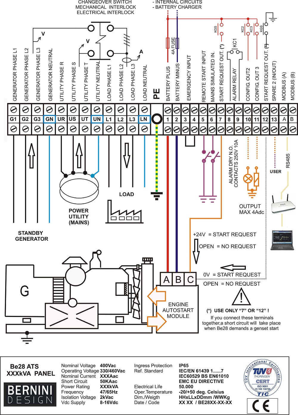 Miraculous Control Wiring Diagram Ats Wiring Library Wiring Cloud Ostrrenstrafr09Org
