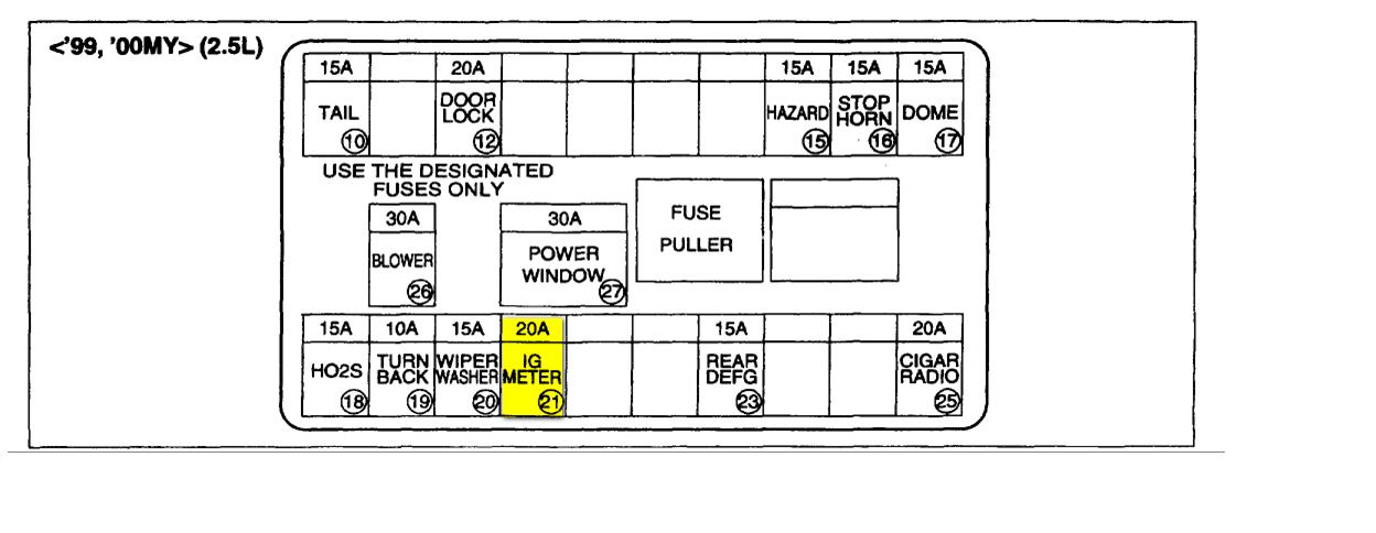 fuse box suzuki grand vitara 2001 - wiring diagram log www -  www.fotoclub-waldkirch.de  www.fotoclub-waldkirch.de