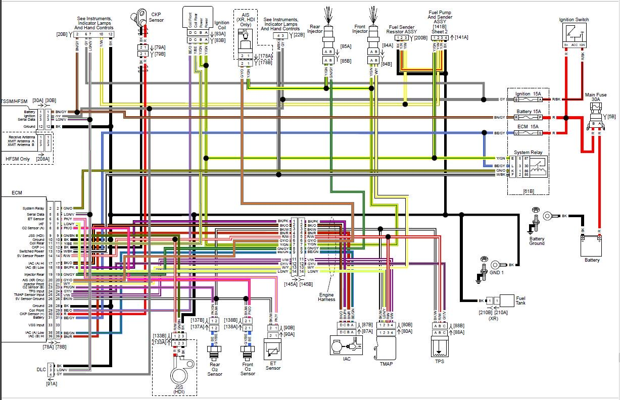 2003 harley davidson flht wiring diagram - show wiring diagram adnd-a -  adnd-a.controversoquotidiano.it  controversoquotidiano.it