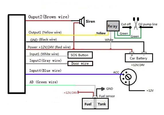 Spireon Gps Wiring Diagram - 2007 Avalon Fuse Box -  impalafuse.tukune.jeanjaures37.fr | Spireon Gps Wiring Diagram |  | Wiring Diagram Resource