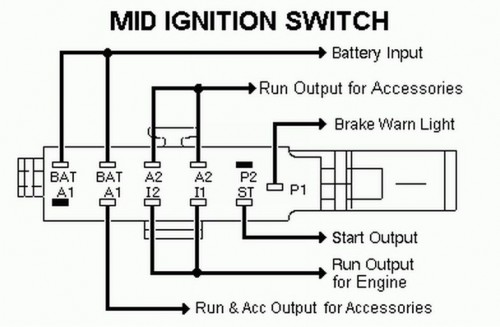1989 Ford 250 Light Switch Wiring - 2005 Ford F350 Sel Fuse Box Diagram for Wiring  Diagram SchematicsWiring Diagram Schematics
