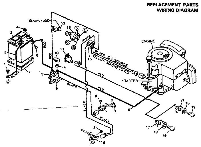 cf_5294] wiring diagram for yard machine riding lawn mower mtd yard machine riding mower wiring diagram 1996 mtd riding lawn mower diagram nekout rine omit mimig mohammedshrine librar wiring 101