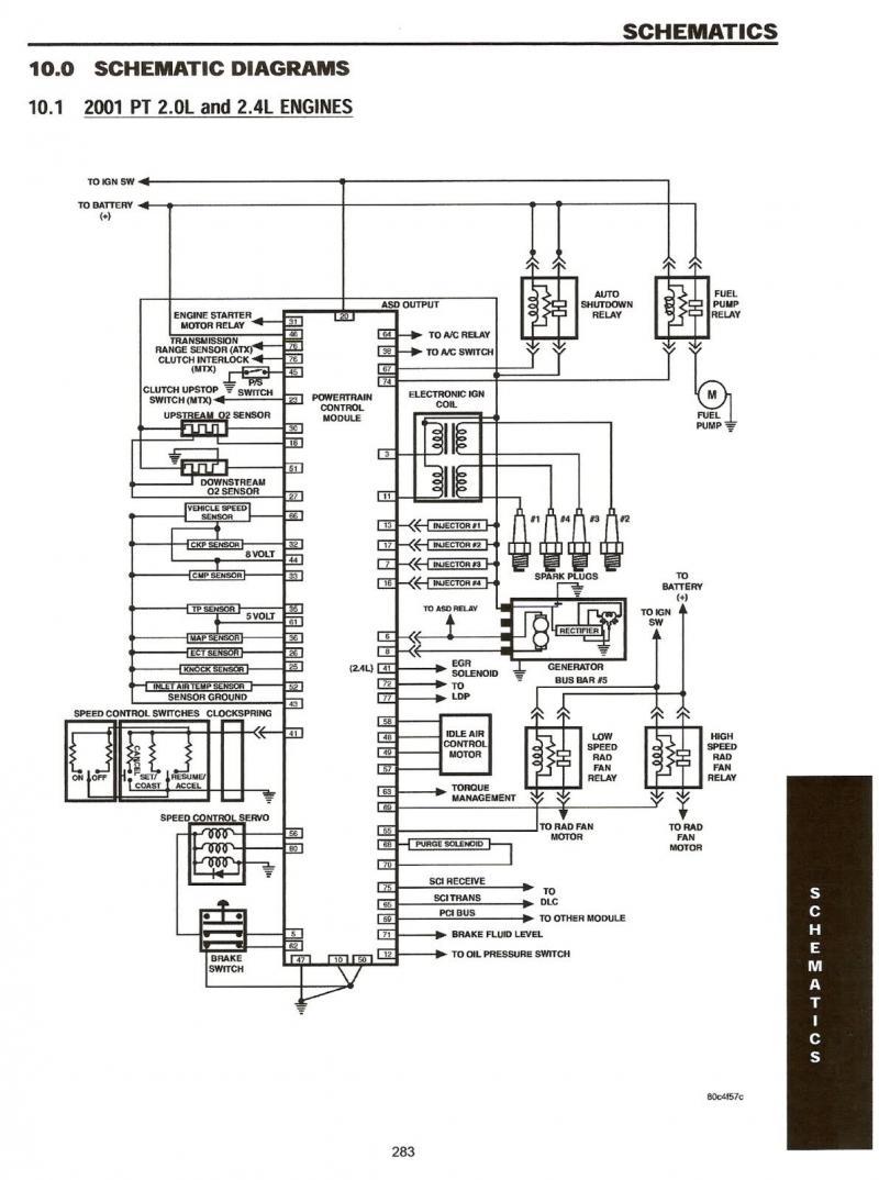 Awe Inspiring Wiring Diagram Chrysler Pt Cruiser Carbonvote Mudit Blog Wiring Cloud Hemtegremohammedshrineorg