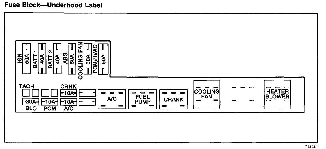 Cool 2001 Chevy Cavalier Fuse Box Diagram Basic Electronics Wiring Diagram Wiring Cloud Dulfrecoveryedborg