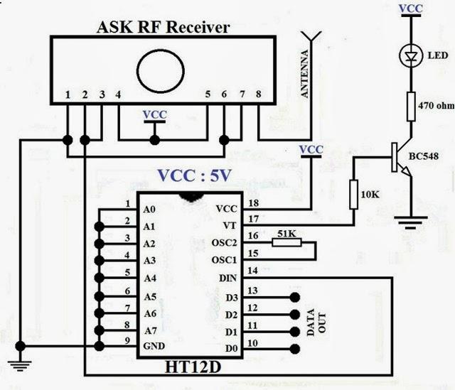 Admirable Radio Frequency Rf Remote Control Circuit Gadgetronicx Wiring Cloud Cranvenetmohammedshrineorg