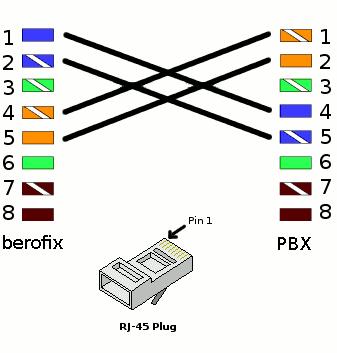 [SCHEMATICS_4US]  WY_2186] T1 Cable Wiring Diagram Schematic Wiring | T1 Rj45 Wiring Diagram |  | Coun Penghe Ilari Gresi Chro Carn Ospor Garna Grebs Unho Rele  Mohammedshrine Librar Wiring 101