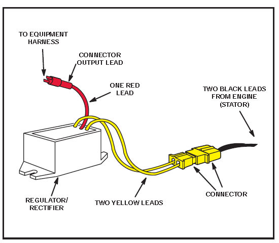TB_4455] With Briggs And Stratton 16 Hp Wiring Diagram Additionally 20 Hp Wiring  Diagram