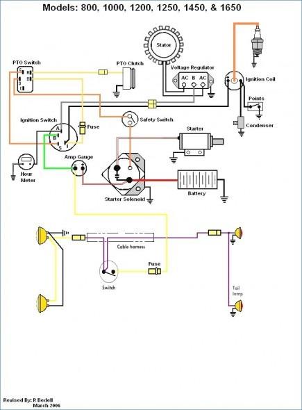 rzt cub cadet wiring diagram cub cadet 102 wiring diagram e1 wiring diagram cub cadet rzt l wiring diagram cub cadet 102 wiring diagram e1
