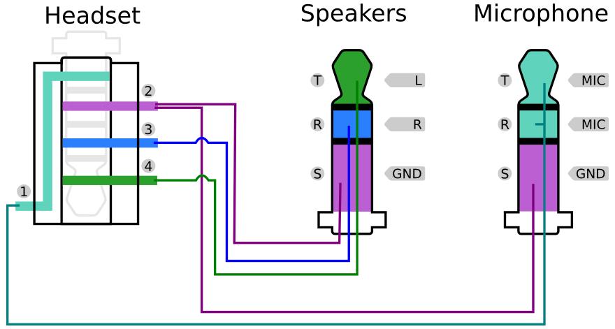 headphone with mic wiring diagram apple headset mic wiring diagram wiring diagram data  headset mic wiring diagram wiring