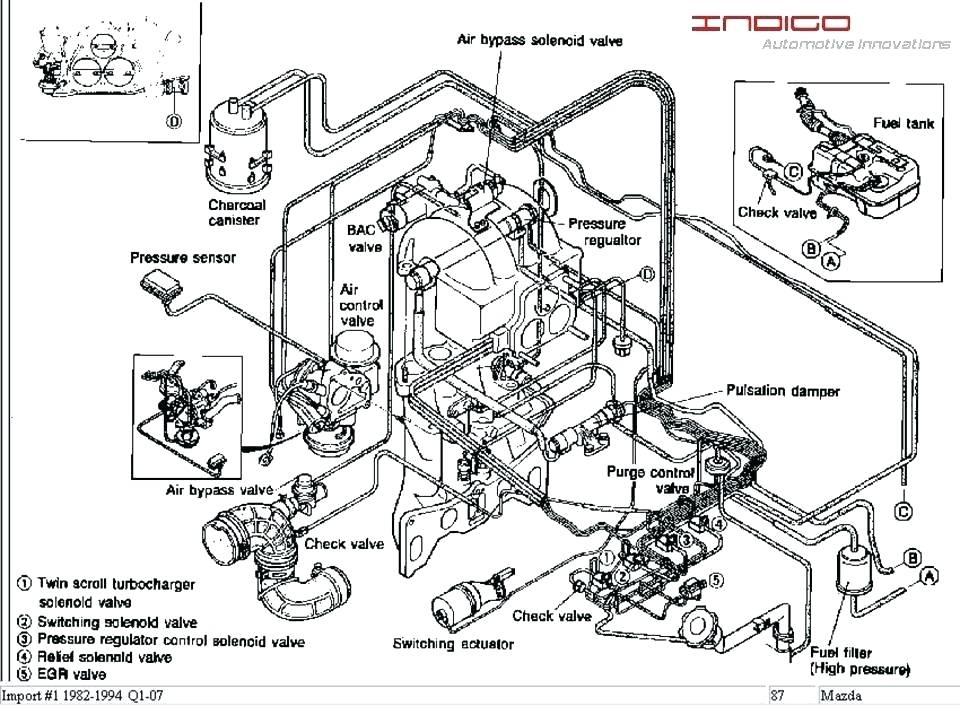 87 Mazda 4cyl Engine Diagram Skoda Fabia Fuse Box Layout Diagram Begeboy Wiring Diagram Source