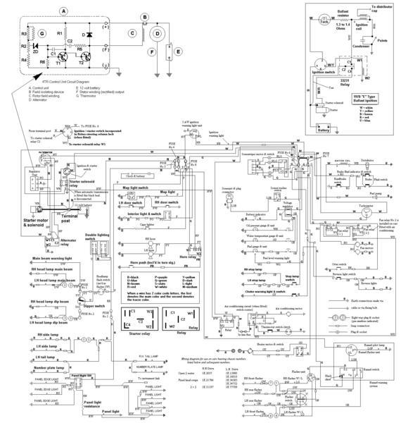 1975 jaguar xj6c wiring diagram - 2005 ford f350 fuse box location for wiring  diagram schematics  wiring diagram schematics