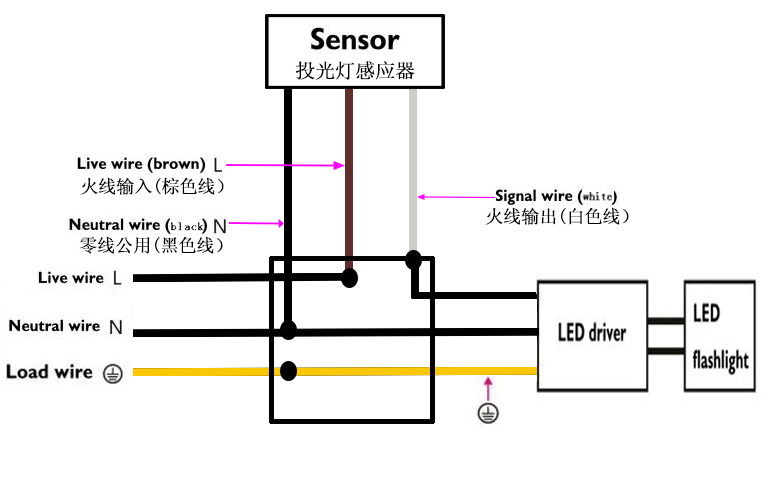 wiring diagram for security light  2005 nissan murano