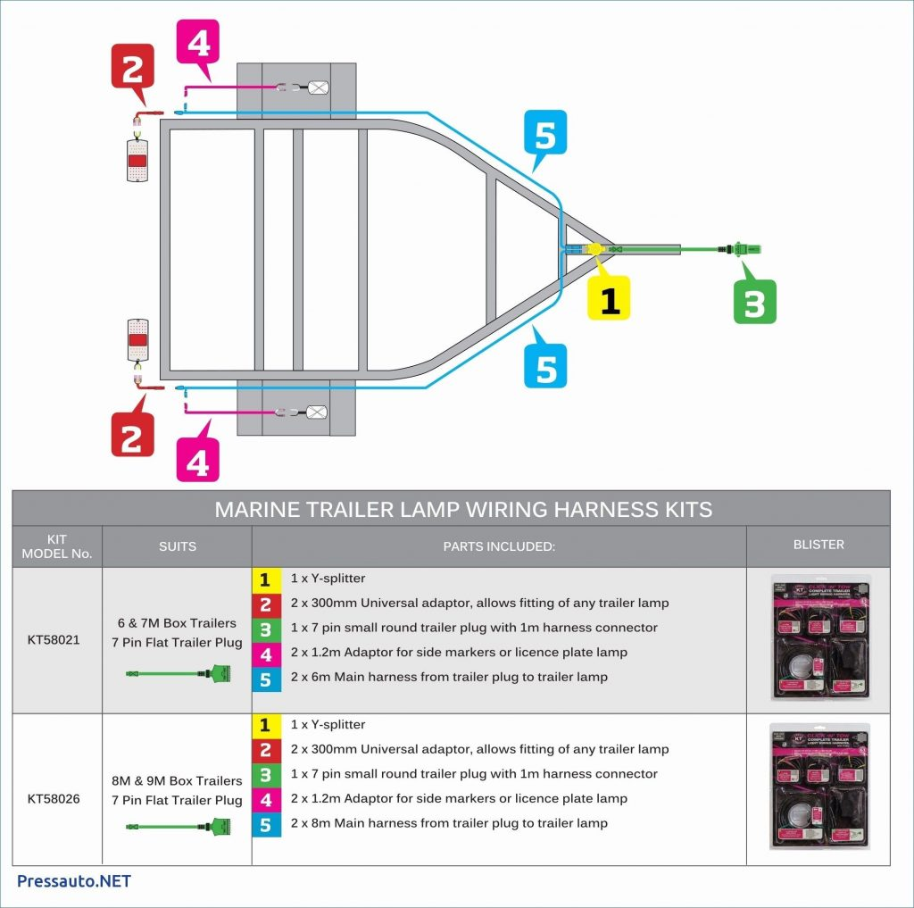 3 Phase 5 Pin Plug Wiring Diagram Australia