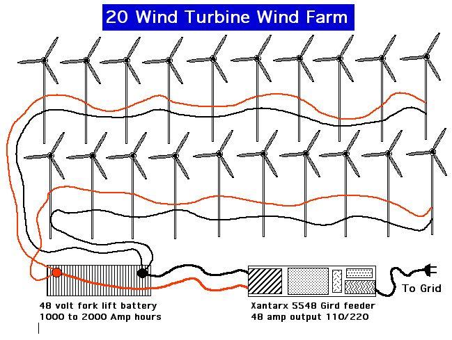 Sa 8644  Wiring Diagram 3 Phase Wind Turbine Wiring Diagram