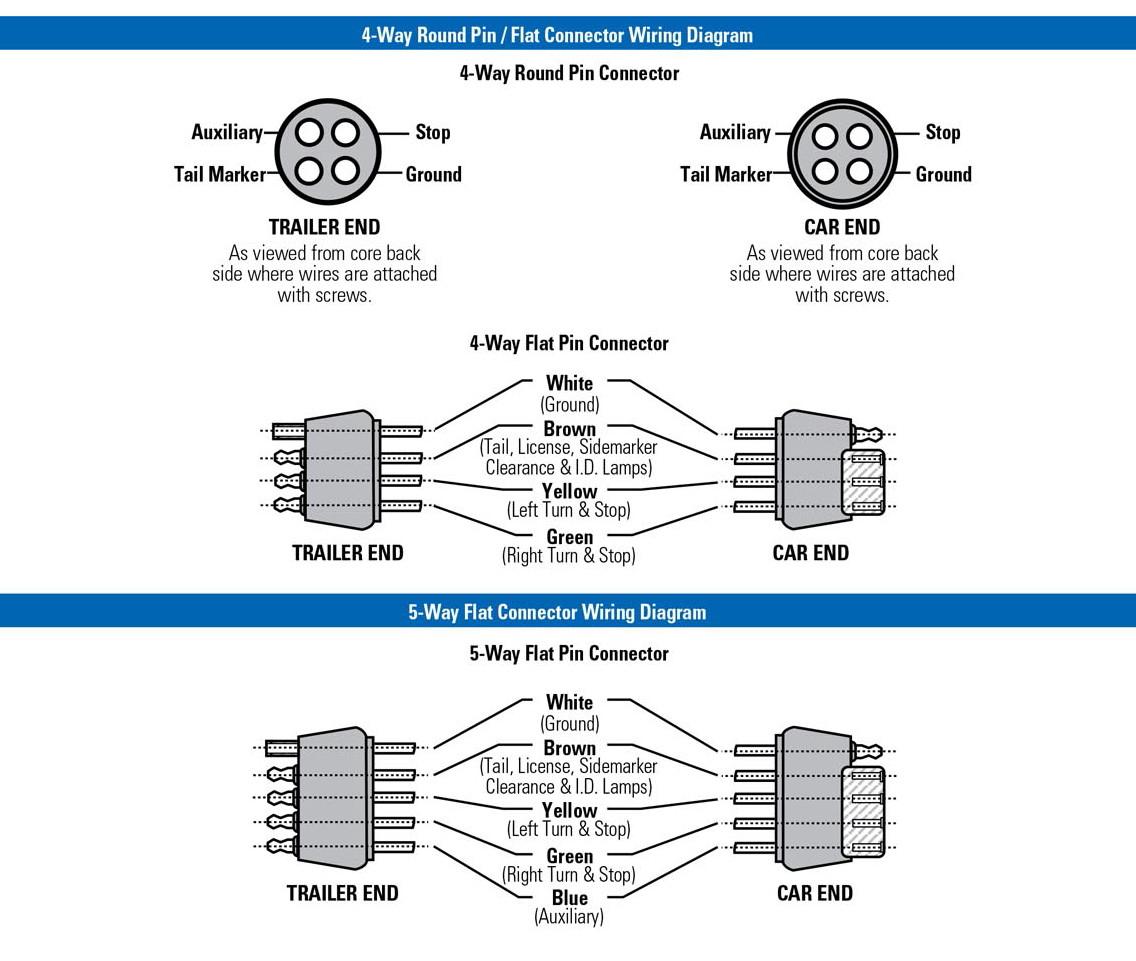 Wy 9418 Trailer Wiring 7 Pin Plug Wiring Diagram
