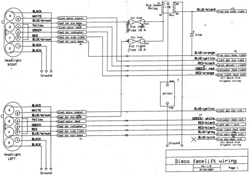 [SCHEMATICS_48ZD]  AX_0874] Land Rover Headlight Wiring Wiring Diagram   Rover 75 Headlight Wiring Diagram      Eumqu Embo Vish Ungo Sapebe Mohammedshrine Librar Wiring 101