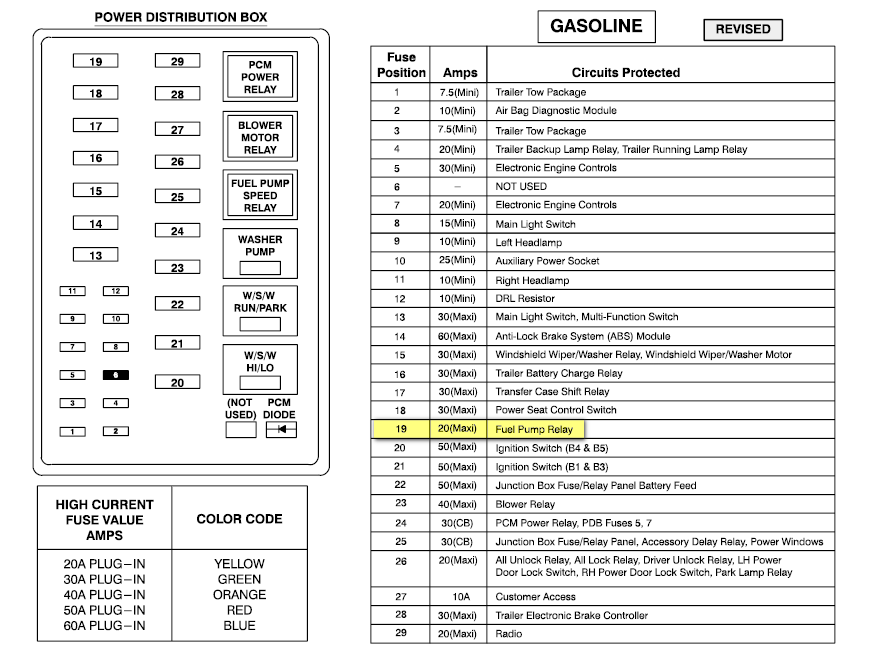 2007 Ford F350 Fuse Box -King Snow Plow Wiring Diagram | Begeboy Wiring  Diagram SourceBegeboy Wiring Diagram Source