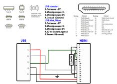 Hdmi To Usb Wiring Diagram - Volvo 670 Fuse Diagram -  fusebox.1997wir.jeanjaures37.frWiring Diagram Resource