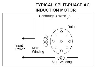 mv_0439] split phase ac induction motor operation with wiring diagram  images schematic wiring  www mohammedshrine librar wiring 101