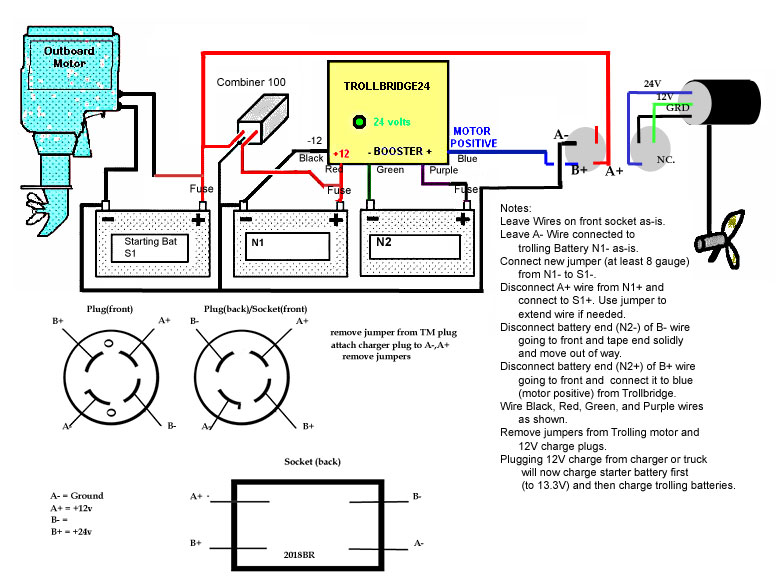 [CSDW_4250]   ME_4199] 12 Volt Accessories 12 24 Volt Trolling Motor Wiring 12V Led Light  Free Diagram | 12 24 Volt Switches Wiring Diagram |  | Perm Knie Ixtu Papxe Cosm Inrebe Push Chor Over Ommit Benkeme  Mohammedshrine Librar Wiring 101