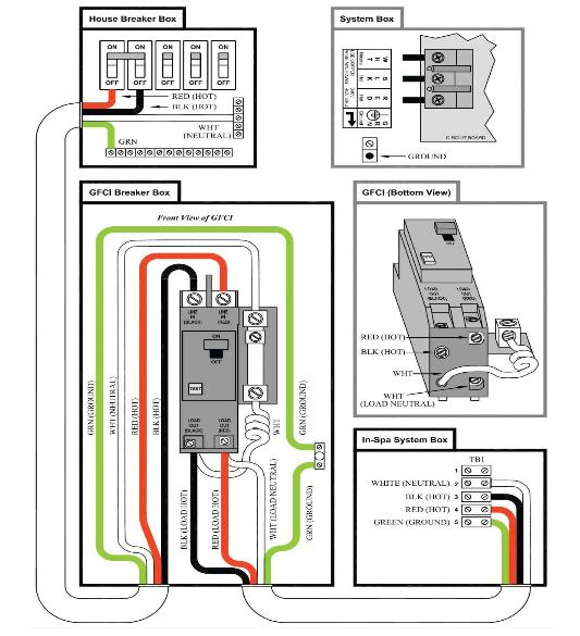 Admirable 240 Wiring Diagram Basic Electronics Wiring Diagram Wiring Cloud Gufailluminateatxorg