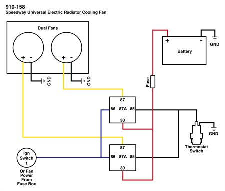 Cool Wiring Dual Electric Fans Wiring Cloud Hisonepsysticxongrecoveryedborg